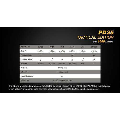 Fenix PD35 TAC Cree XP-L (V5) LED Taschenlamp