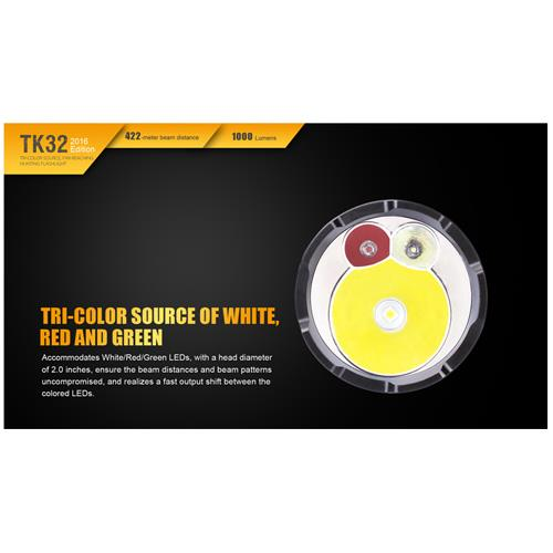 Fenix TK32 Cree XP-L HI V3