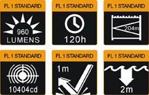 Fenix UC30 Taschenlampe - Eigenschaften