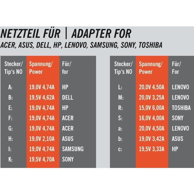 Netzteil für viele Laptops inkl. Adaptern