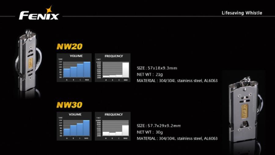 NW30 Pfeife mit 120db