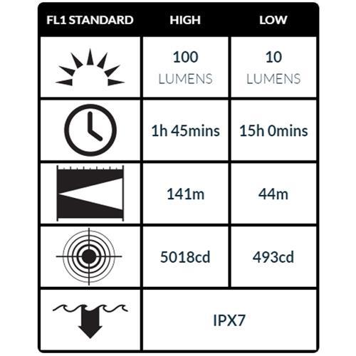 Peli 2350 LED-Taschenlampe schwarz, 1x AA Bat