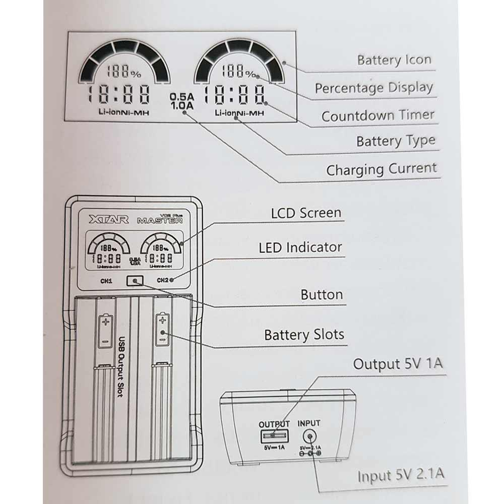 Xtar VC2Plus Master Ladegerät Display