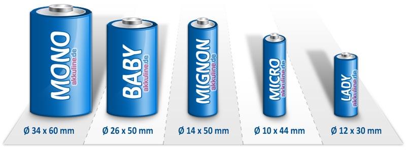 Alle Batteriegrößen im direkten Vergleich.