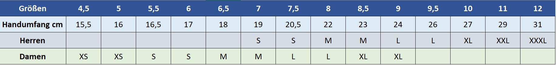Handschuh Größen-Tabelle